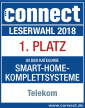Connect Leserwahl